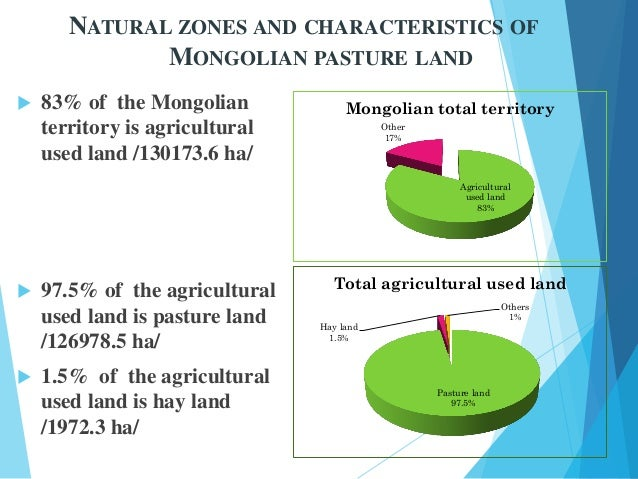 Mongolia Main Natural Resources