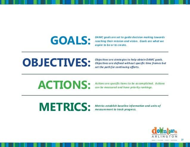 strategic action plans
