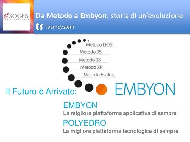 1 La migliore piattaforma tecnologica di sempre Il Futuro è Arrivato: POLYEDRO La migliore piattaforma applicativa di semp...