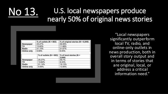 """U.S. local newspapers produce nearly 50% of original news stories """"Local newspapers significantly outperform local TV, rad..."""