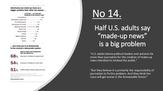 """Half U.S. adults say """"made-up news"""" is a big problem """"U.S. adults blame political leaders and activists far more than jour..."""