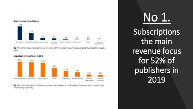 Subscriptions the main revenue focus for 52% of publishers in 2019 No 1.