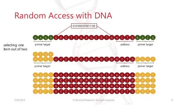 Resultado de imagen para random access DNA