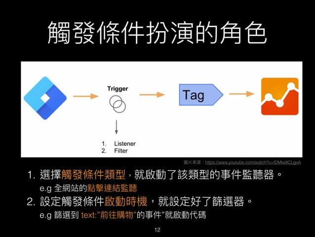 """觸發條件扮演的⾓角⾊色 1. 選擇觸發條件類型,就啟動了了該類型的事件監聽器。 e.g 全網站的點擊連結監聽 2. 設定觸發條件啟動時機,就設定好了了篩選器。 e.g 篩選到 text:""""前往購物""""的事件""""就啟動代碼 圖片來來源:https..."""