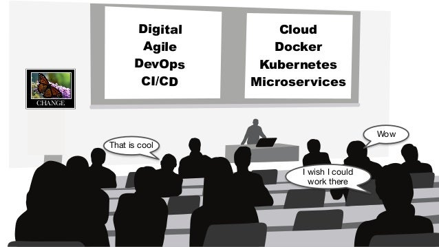 Clearing the Way For SRE In the Enterprise  Slide 3