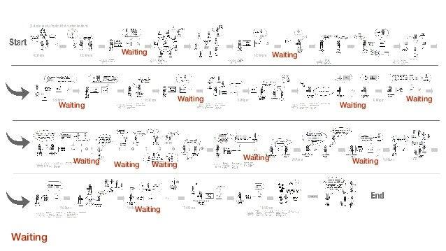 Manual / Motion Manual / Motion Manual / Motion Manual / Motion Manual / Motion Waiting Waiting Waiting Waiting Waiting Wa...
