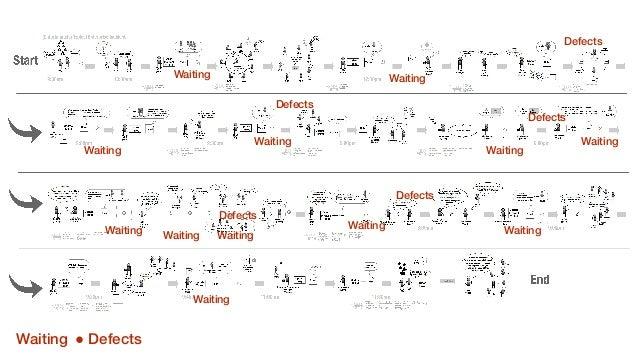 Manual / Motion Manual / Motion Manual / Motion Manual / Motion Manual / Motion Task Switching Task Switching Task Switchi...