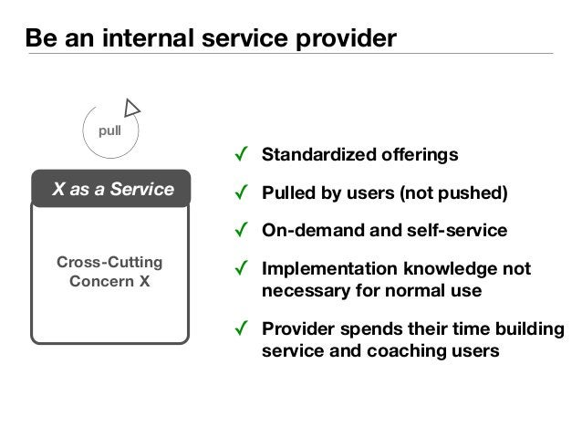 Be an internal service provider  pull  Cross-Cutting  Concern X  ✓ Standardized offerings  ✓ Pulled by users (not pushed) ...