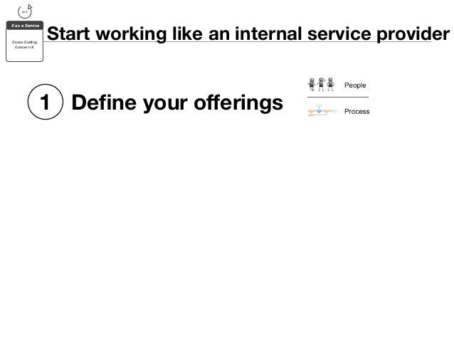 Start working like an internal service provider  pull  X as a Service  Cross-Cutting  Concern X  1 Define your offerings