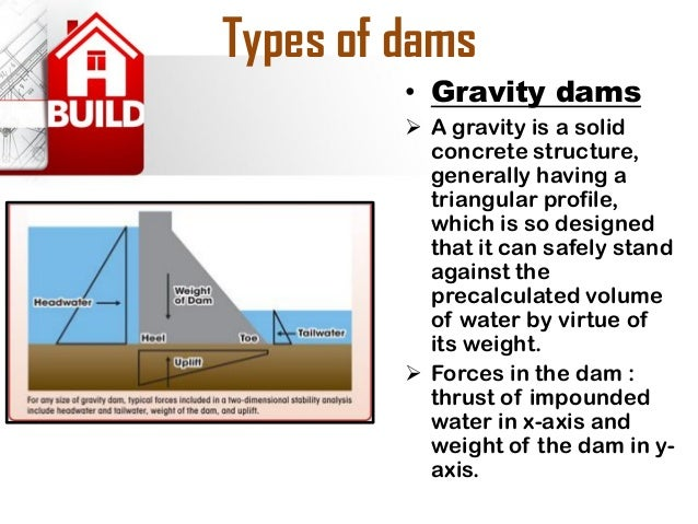 Types of dams  •Gravity dams  A gravity is a solid concrete structure, generally having a triangular profile, which is so...
