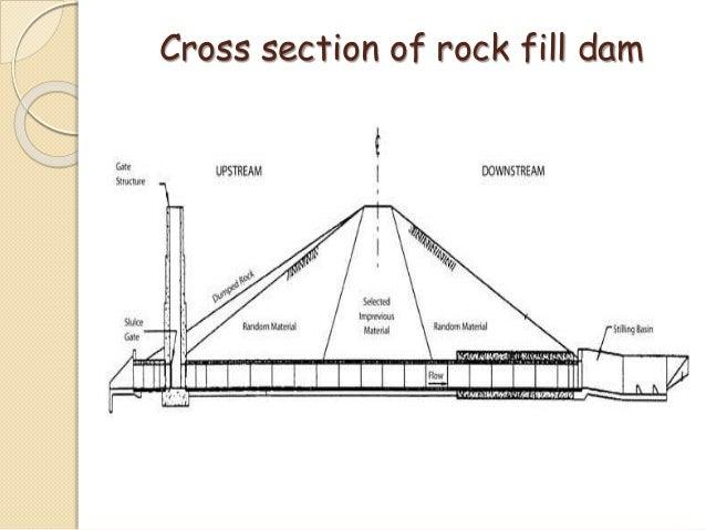 Hd Wallpapers Hoover Dam Diagram Hdhidesktophd