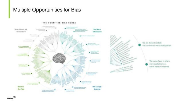 Multiple Opportunities for Bias