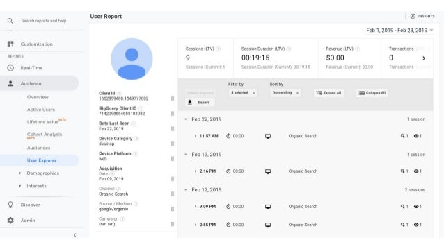 What about getting other application data back into Google Analytics? #MNSearch @danaditomaso