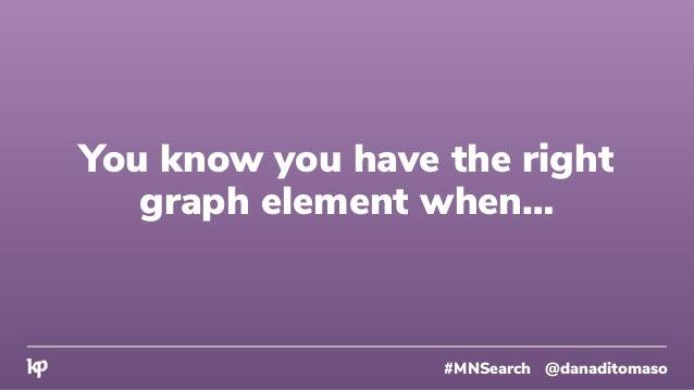 #MNSearch @danaditomaso Give the data room to breathe.