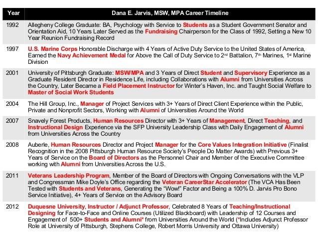 history of school social work pdf