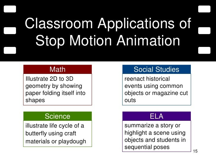 stop motion animation with imovie. Black Bedroom Furniture Sets. Home Design Ideas