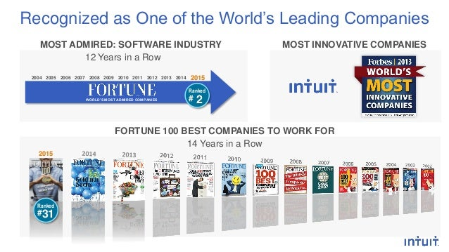 Online and Mobile Revenue Total Revenue $3B 2/3 Intuit in the Cloud