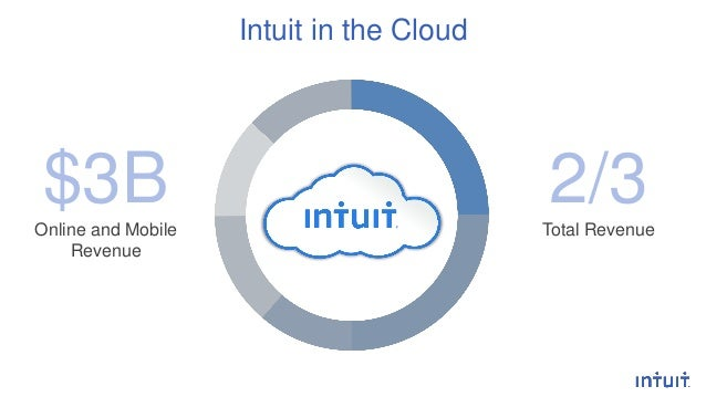 What workloads can you move to the cloud? Choose a cloud-native toolset over a hybrid toolset Don't treat your cloud footp...