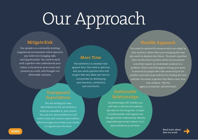 Take a look at our agency brochure  Slide 3