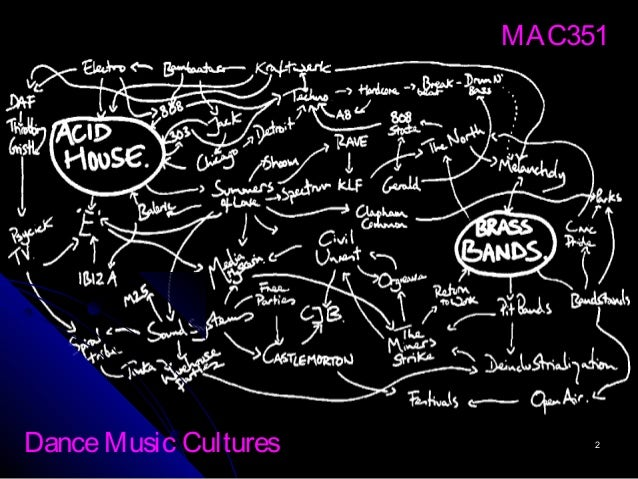 """dance music and moral panic The concept of """"moral panic"""" has been highly influential in the examination of the   heavy metal was characterized by violent, hedonistic, and sexist lyrics,."""