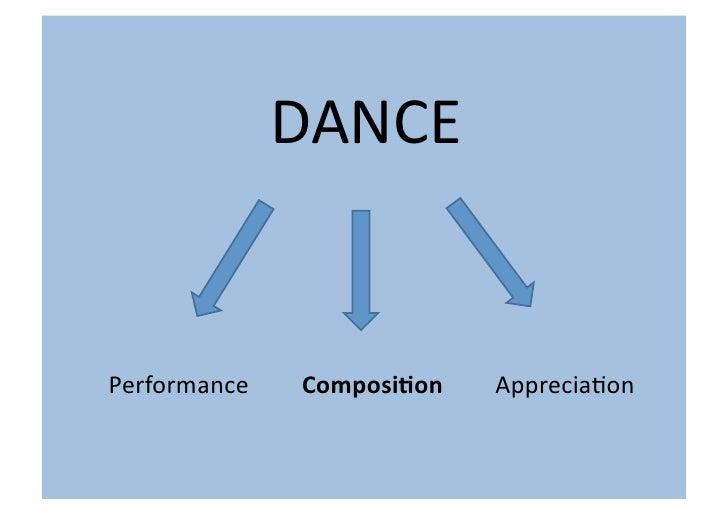 DANCE   Performance   Composi'on   Apprecia2on