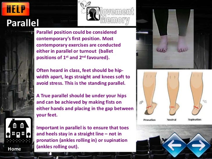 Parallel       Parallel position could be considered       contemporary's first position. Most       contemporary exercise...
