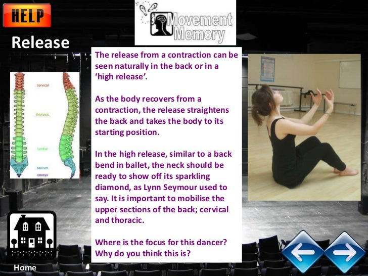 Release          The release from a contraction can be          seen naturally in the back or in a          'high release'...