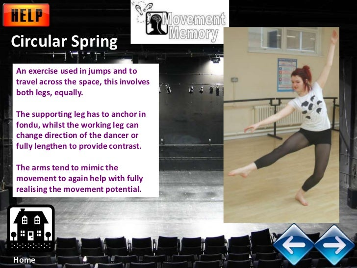 Circular SpringAn exercise used in jumps and totravel across the space, this involvesboth legs, equally.The supporting leg...