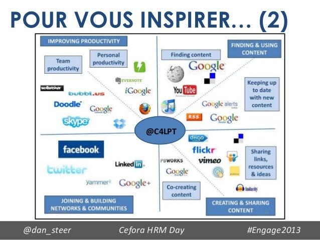 POUR VOUS INSPIRER… (2)                   @C4LPT @dan_steer   Cefora HRM Day   #Engage2013