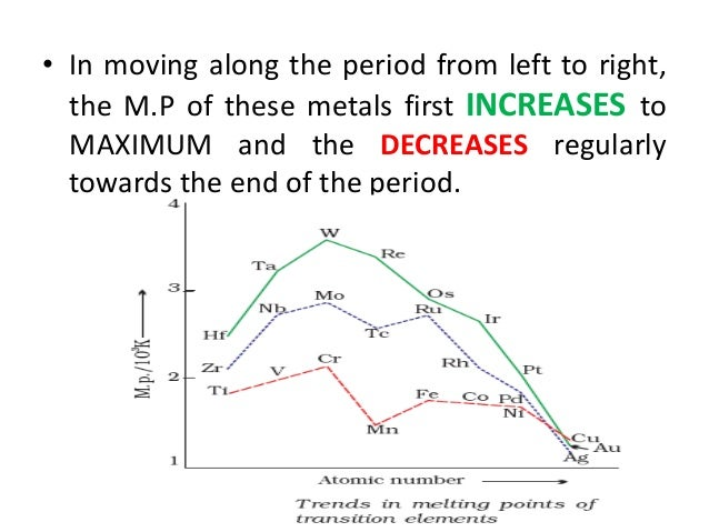 d and f block elements xii (latest) energy levels diagram f block orbital diagram #26