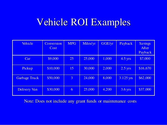 Typical car maintenance costs per year 16