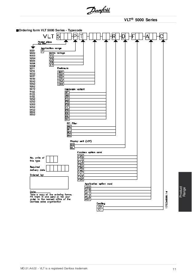 danfoss vlt 5000 wiring diagram: danfoss vlt-5000rh:slideshare net,design
