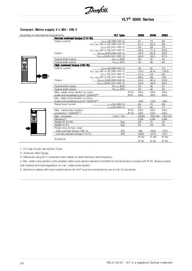 Danfoss vlt-5000