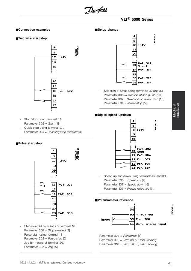 Danfoss Vlt Installation Manual quick Start Guide on