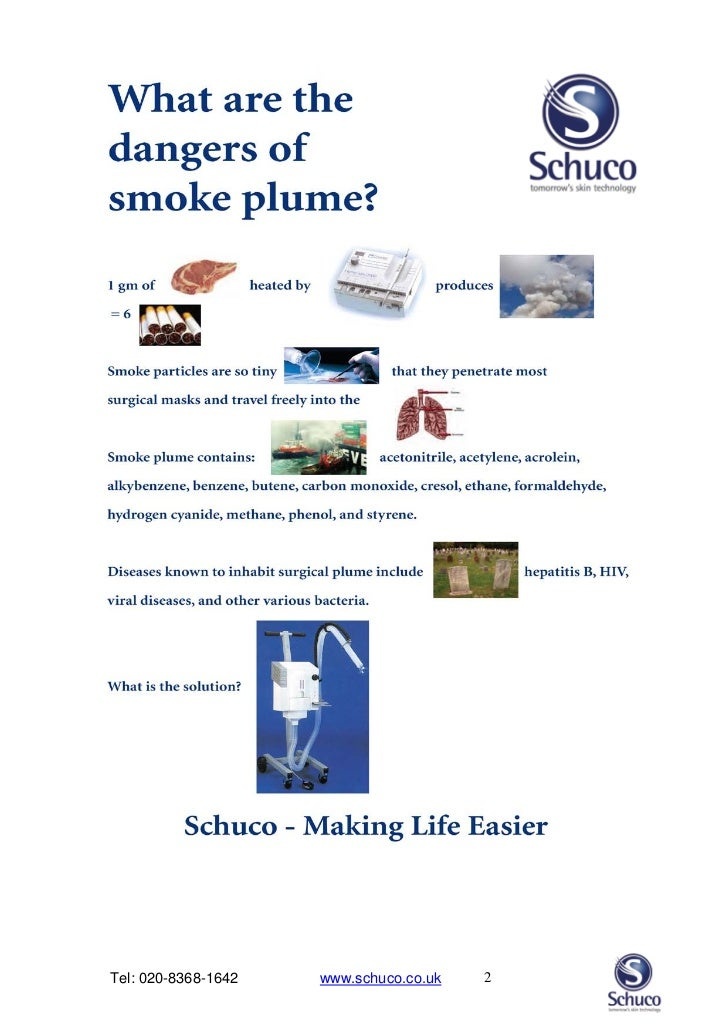 Dangers Of Smoke Plume Surgical Smoke