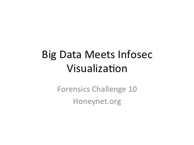 Big Data Meets Infosec         Visualiza4on     Forensics Challenge 10         Honeynet.org