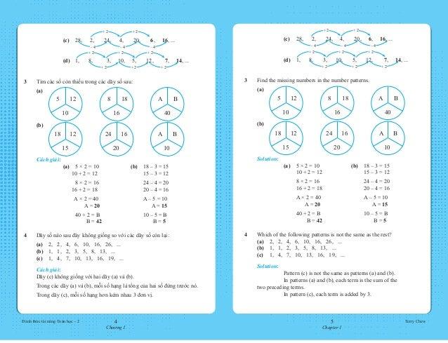 4 Chương 1 5 Chapter 1 Đánh thức tài năng Toán học - 2 Terry Chew  + 2 + 2  (c) 28,      2,       24,     4,       ...