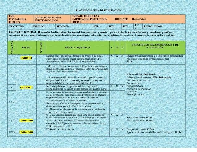 PLAN DE CLASES Y DE EVALUACIÓN PNF: CONTADURIA PUBLICA EJE DE FORMACIÓN: EPISTEMOLOGICO UNIDAD CURRICULAR: EMPRESAS DE PRO...