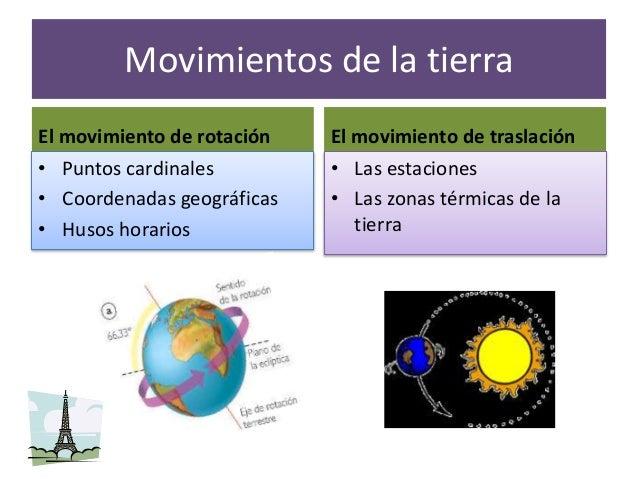 Movimientos de la tierra El movimiento de rotación • Puntos cardinales • Coordenadas geográficas • Husos horarios El movim...