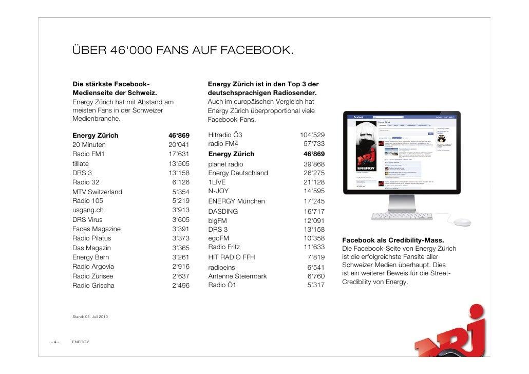 ÜBER 46'000 FANS AUF FACEBOOK.        Die stärkste Facebook-                 Energy Zürich ist in den Top 3 der       Medi...