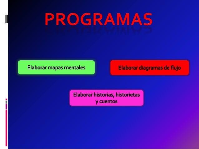 Programas para elaborar Mapas Mentales
