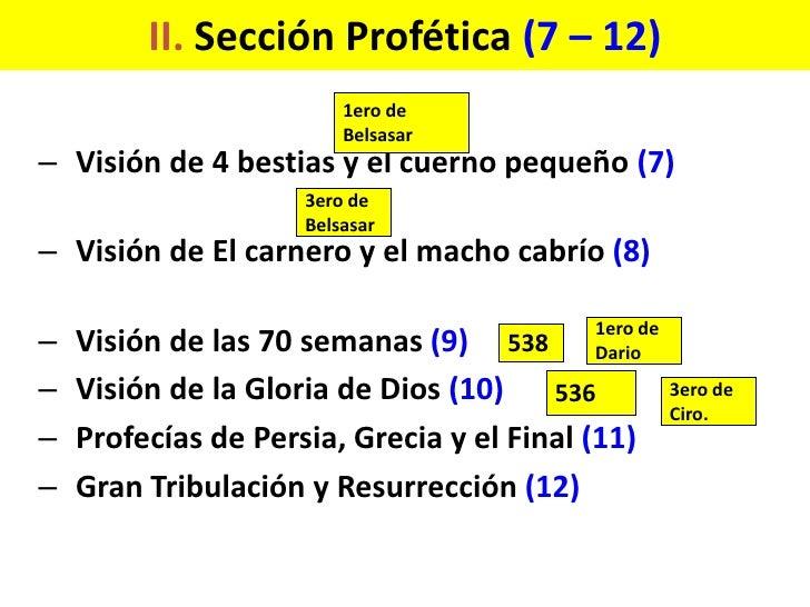 II. Sección Profética (7 – 12)<br />Visión de 4 bestias y el cuerno pequeño (7)<br />Visión de El carnero y el macho cabrí...