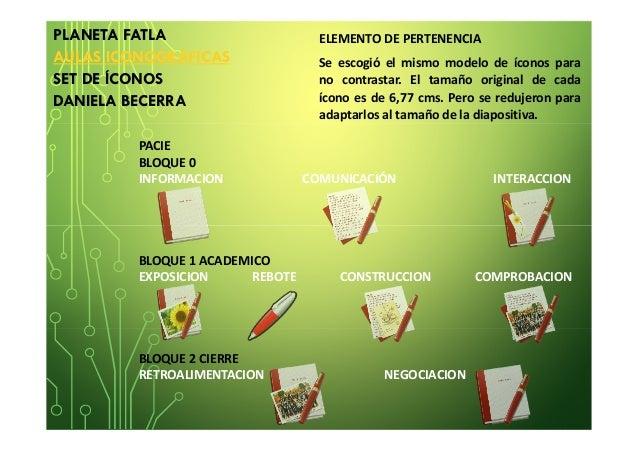 PLANETA FATLA AULAS ICONOGRÁFICAS SET DE ÍCONOS DANIELA BECERRA PACIE BLOQUE 0 INFORMACION COMUNICACIÓN INTERACCION BLOQUE...