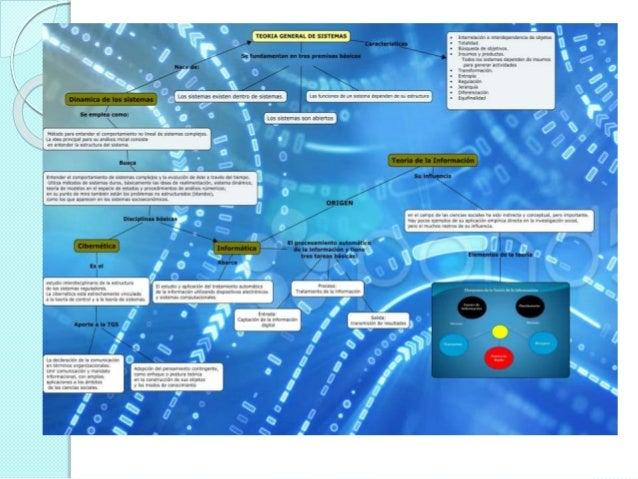 CONCLUSIONES  La ingeniería de sistemas es un modo de enfoque interdisciplinario que permite estudiar y comprender la rea...