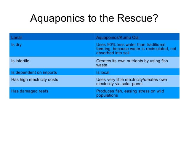Aquaponics: Sustainable Agriculture
