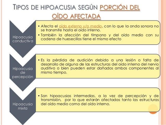 Hipoacusia relacionada con la edad
