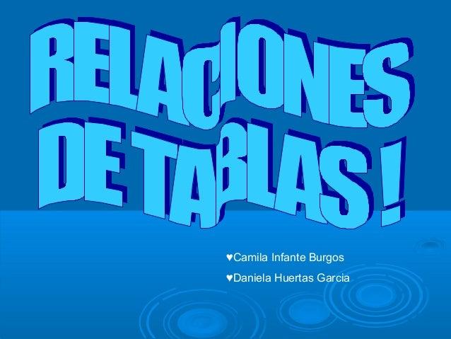 ♥Camila Infante Burgos ♥Daniela Huertas Garcia