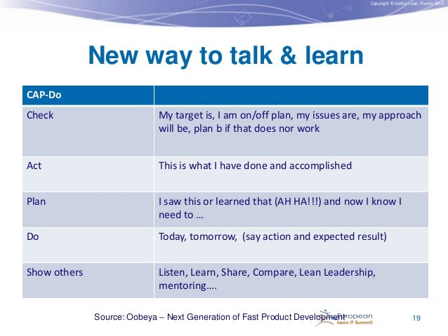 Copyright © Institut Lean France 2012  New way to talk & learn CAP-Do Check  My target is, I am on/off plan, my issues are...