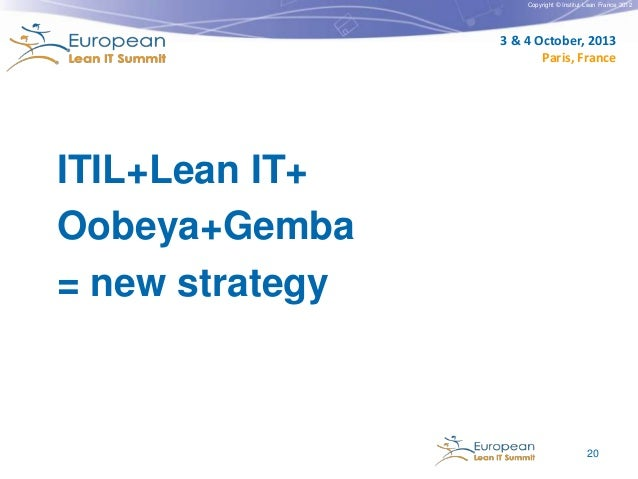 Copyright © Institut Lean France 2012  3 & 4 October, 2013 Paris, France  ITIL+Lean IT+ Oobeya+Gemba = new strategy  20