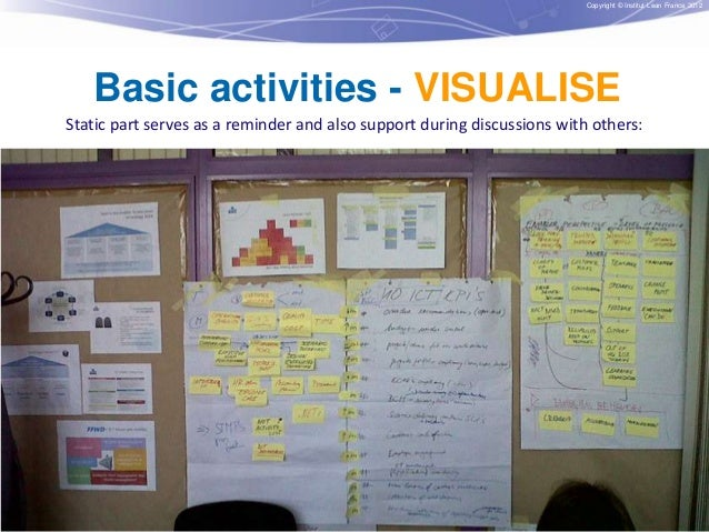 Copyright © Institut Lean France 2012  Basic activities - VISUALISE Static part serves as a reminder and also support duri...